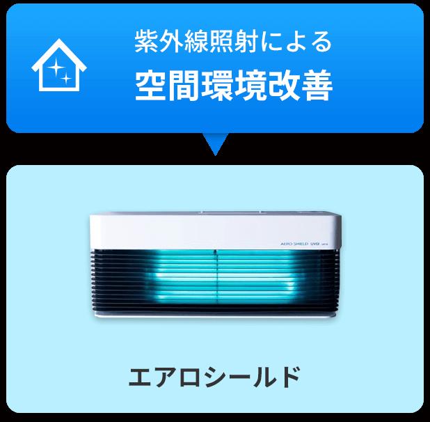 紫外線照射による 空間環境改善